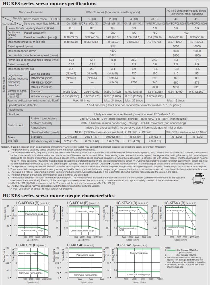Mitsubishi-servo-motor-HC-KFS