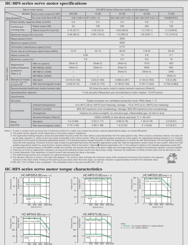 Mitsubishi-servo-motor-HC-MFS