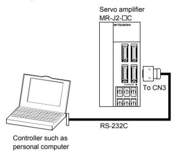 การต่อคอมพิวเตอร์กับเซอร์โว