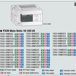 Mitsubishi-FX3u-main-units